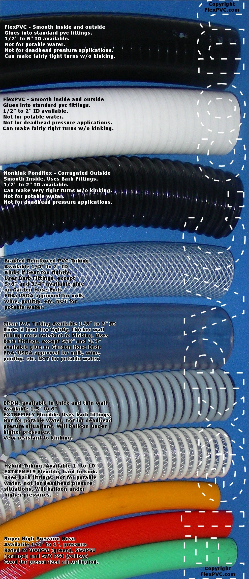 FlexPVC® com FAQ for flexible PVC pipe, rigid pvc pipe, hose